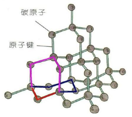 金刚石的结构