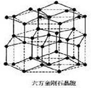 Структура алмаза
