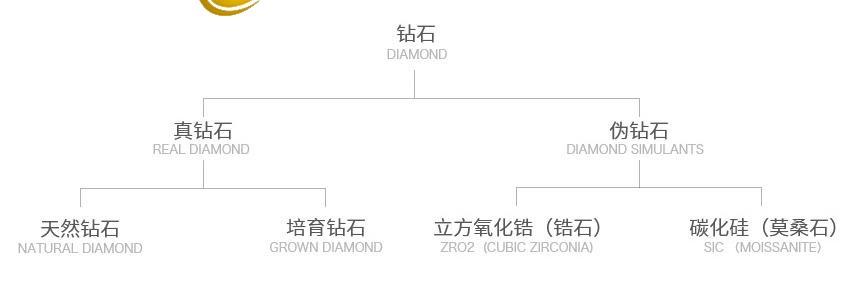 воспитание неограненные алмазы