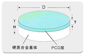 PCD резки композитных листов инструмент